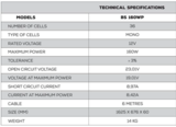 NDS BS160WP Zonnepaneel Black 160W 1625x676x60 incl. bracket_