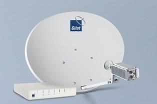 Astra2connect kA-BAND set